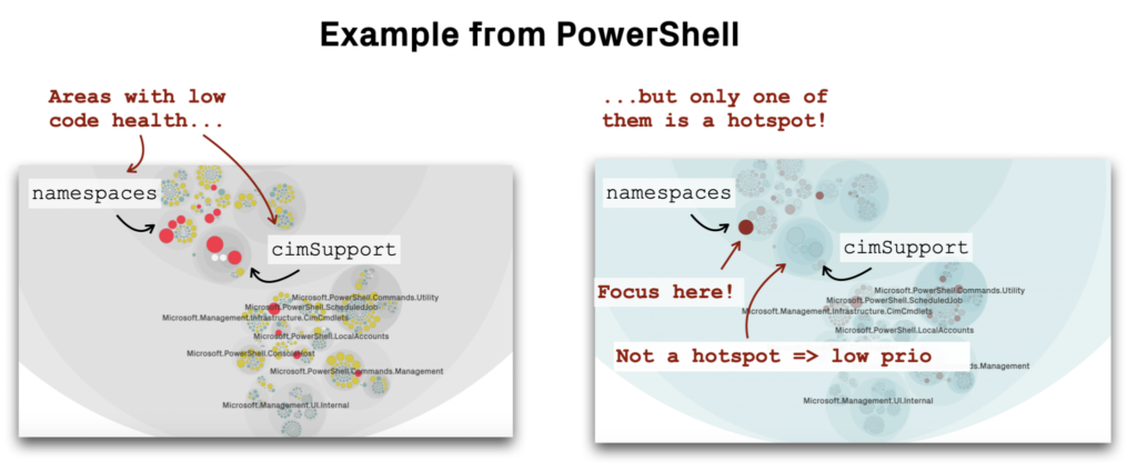 Hotspots examples from Powershell